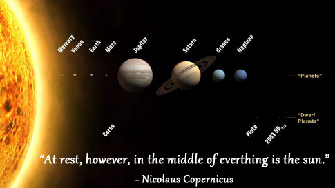 Link to Copernicus quotes
